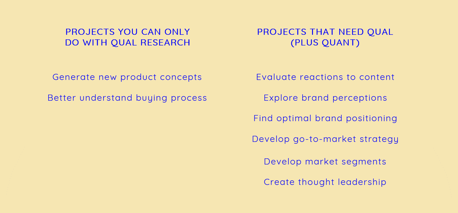 qual project types